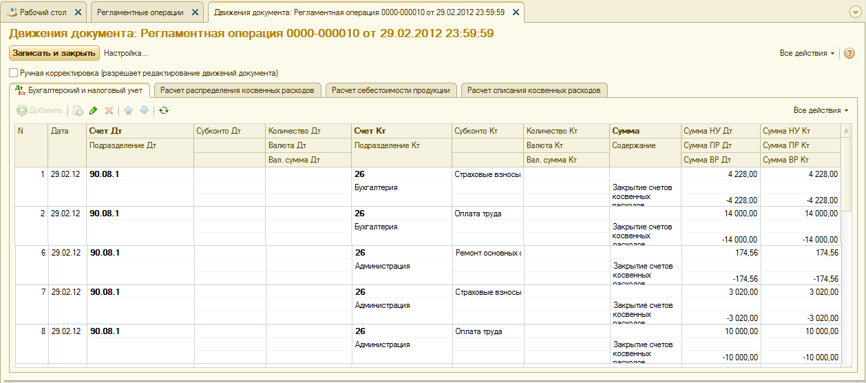 Закрытие счета 02 в бухгалтерском учете проводки